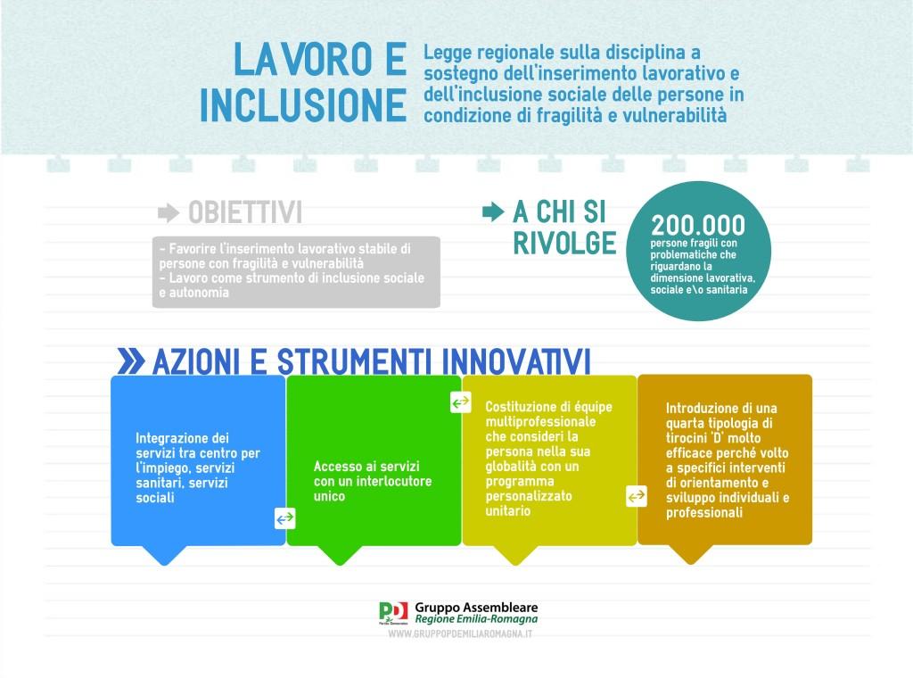lavoro e inclusione