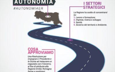 L'Emilia-Romagna chiede maggiore autonomia