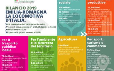 Bilancio 2019-2021 della Regione Emilia-Romagna